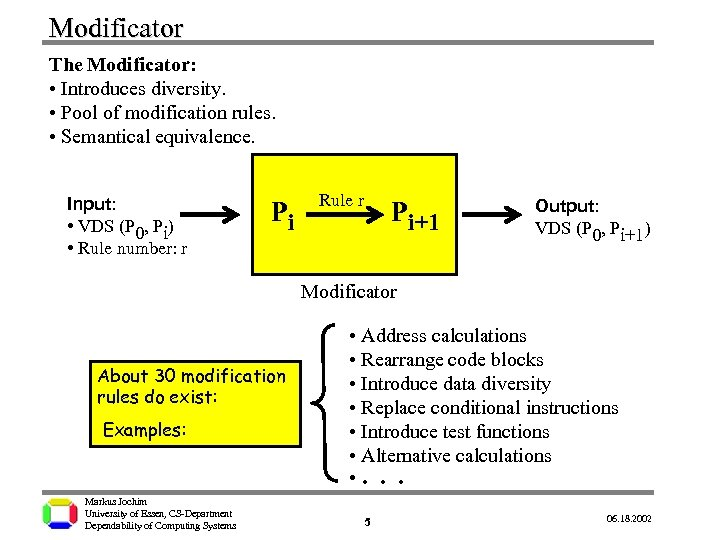Modificator The Modificator: • Introduces diversity. • Pool of modification rules. • Semantical equivalence.