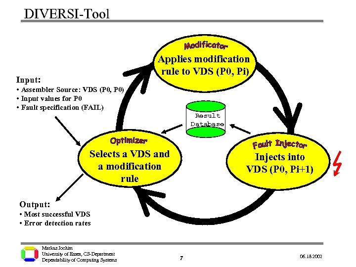 DIVERSI-Tool Applies modification rule to VDS (P 0, Pi) Input: • Assembler Source: VDS