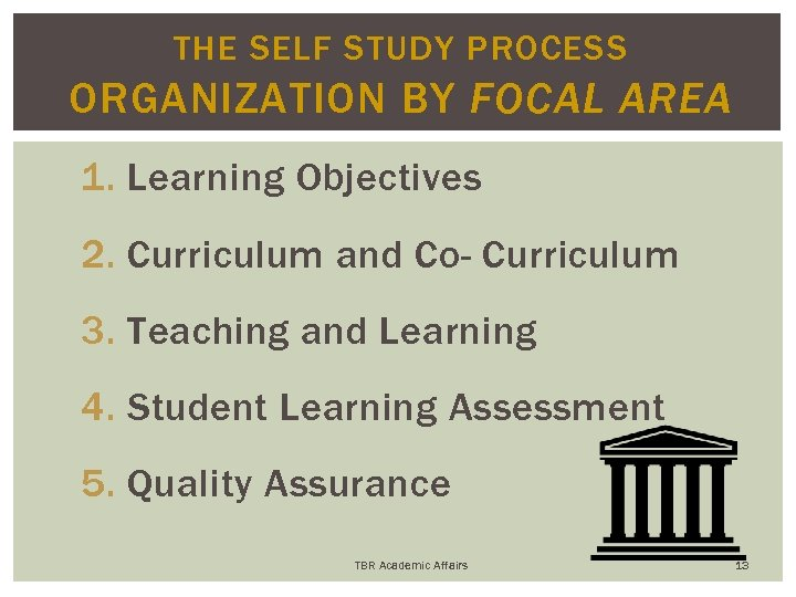 THE SELF STUDY PROCESS ORGANIZATION BY FOCAL AREA 1. Learning Objectives 2. Curriculum and