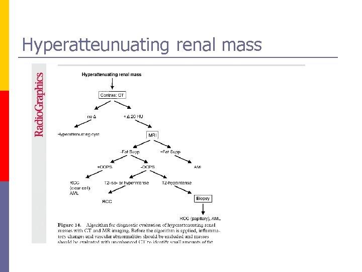 Hyperatteunuating renal mass