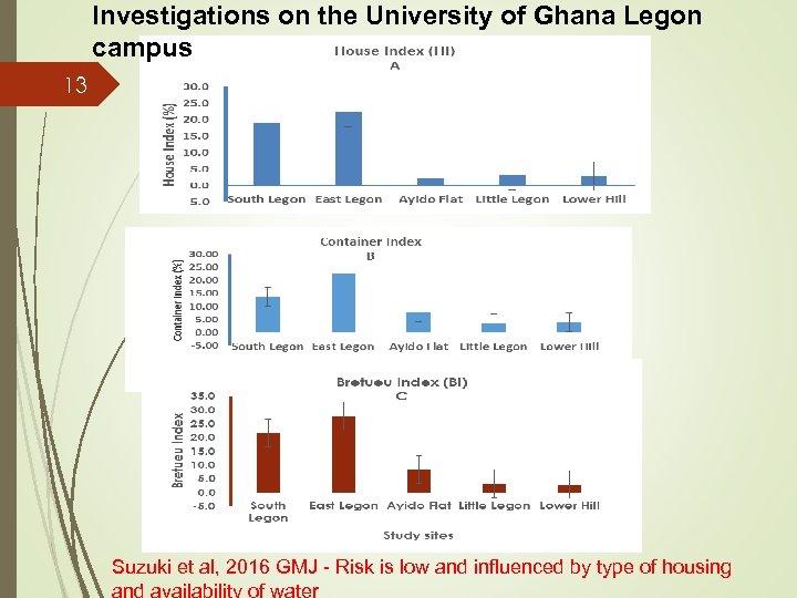 Investigations on the University of Ghana Legon campus 13 Suzuki et al, 2016 GMJ