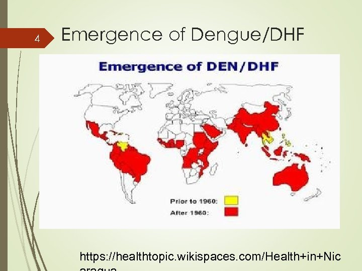 4 Emergence of Dengue/DHF https: //healthtopic. wikispaces. com/Health+in+Nic