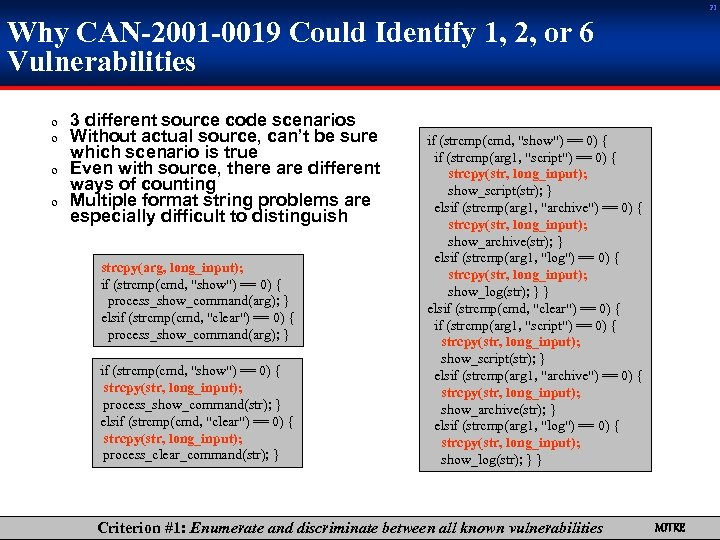 21 Why CAN-2001 -0019 Could Identify 1, 2, or 6 Vulnerabilities 0 3 different