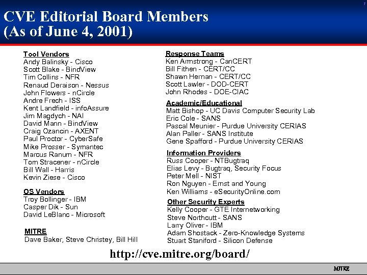 7 CVE Editorial Board Members (As of June 4, 2001) Response Teams Ken Armstrong