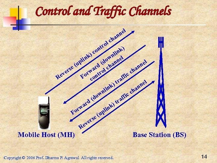 Control and Traffic Channels l ne n a h lc tro n ) nk