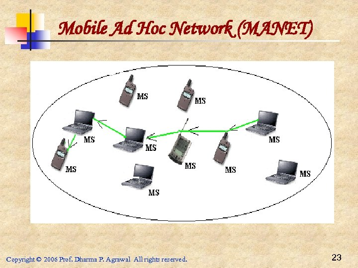 Mobile Ad Hoc Network (MANET) Copyright © 2006 Prof. Dharma P. Agrawal All rights