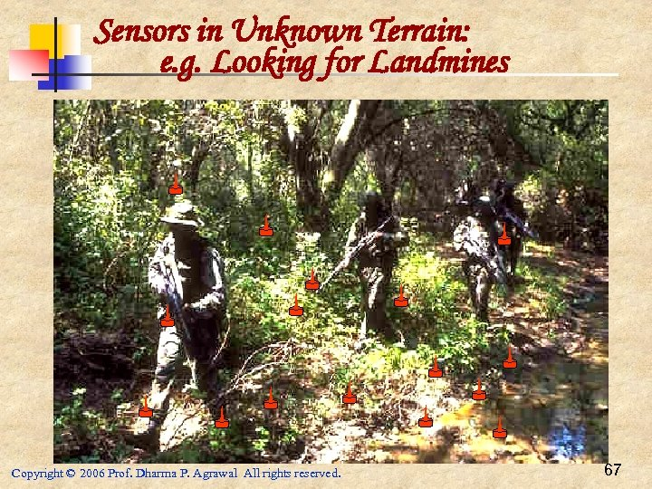 Sensors in Unknown Terrain: e. g. Looking for Landmines Copyright © 2006 Prof. Dharma
