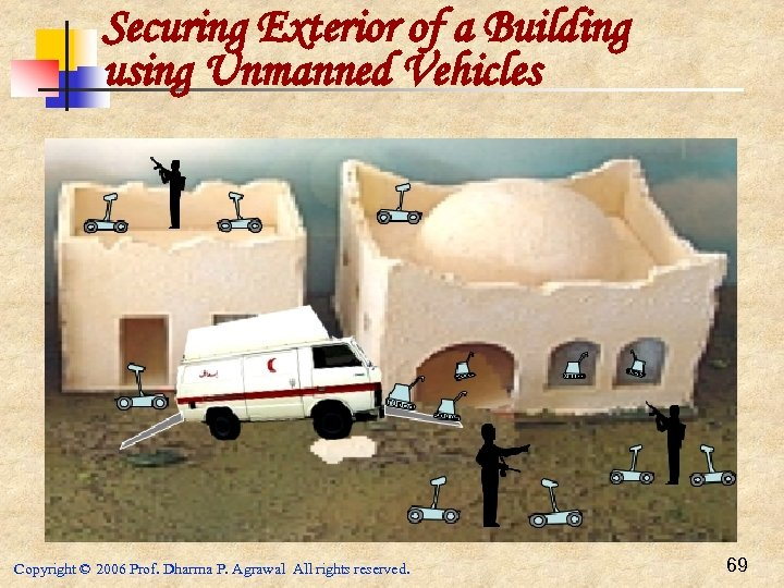 Securing Exterior of a Building using Unmanned Vehicles Copyright © 2006 Prof. Dharma P.