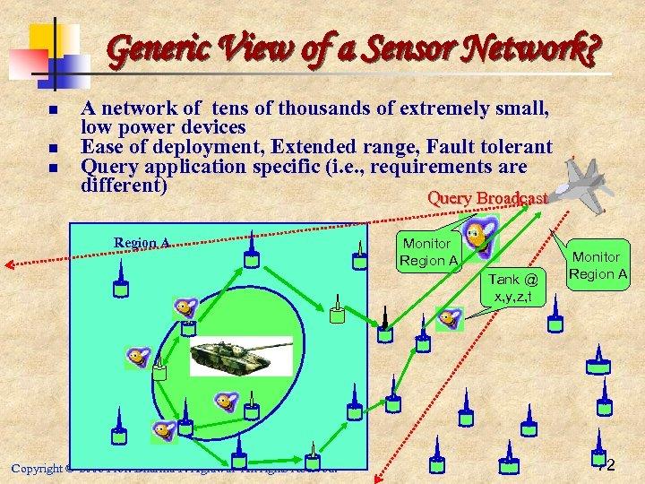 Generic View of a Sensor Network? n n n A network of tens of