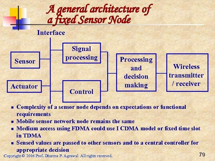 A general architecture of a fixed Sensor Node Interface Sensor Actuator n n Signal