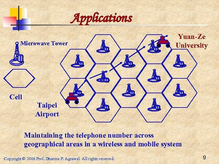 Applications Microwave Tower Yuan-Ze University Cell Taipei Airport Maintaining the telephone number across geographical