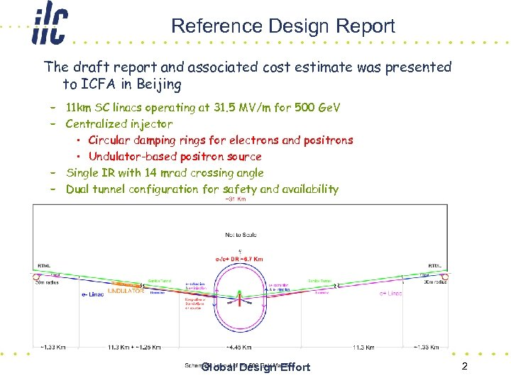Reference Design Report The draft report and associated cost estimate was presented to ICFA