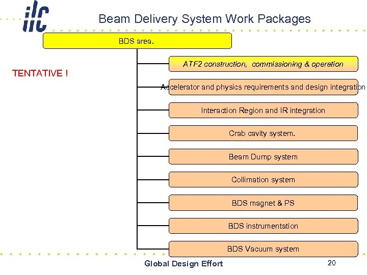Beam Delivery System Work Packages BDS area. TENTATIVE ! ATF 2 construction, commissioning &