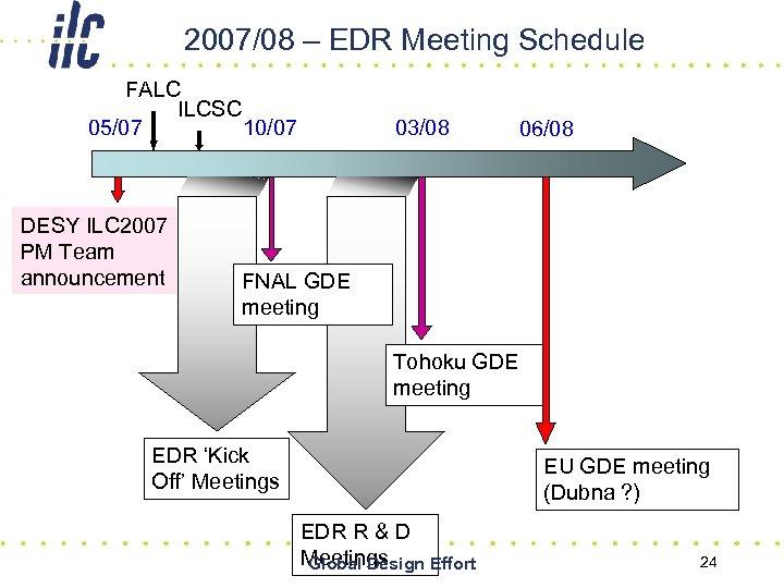 2007/08 – EDR Meeting Schedule FALC ILCSC 05/07 10/07 DESY ILC 2007 PM Team