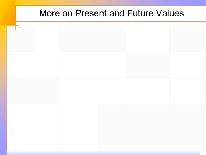 More on Present and Future Values