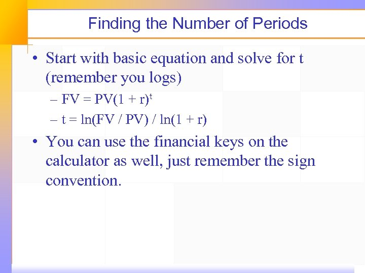 Finding the Number of Periods • Start with basic equation and solve for t