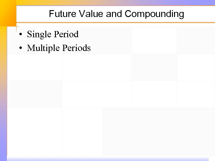 Future Value and Compounding • Single Period • Multiple Periods