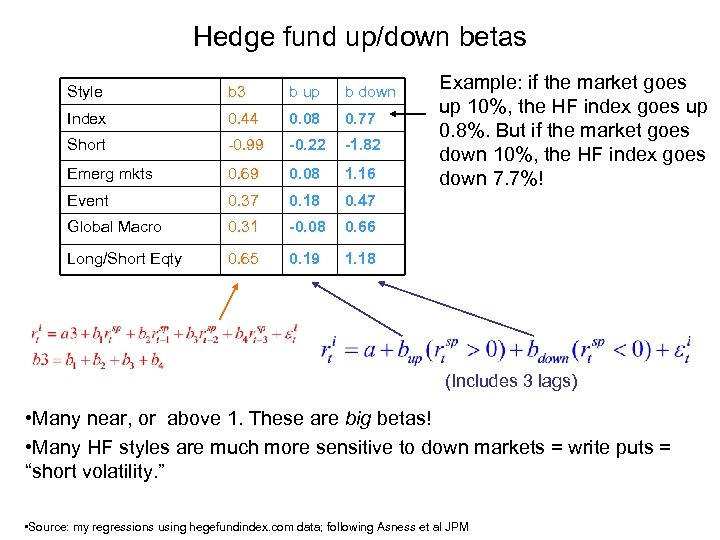 Hedge fund up/down betas Style b 3 b up b down Index 0. 44