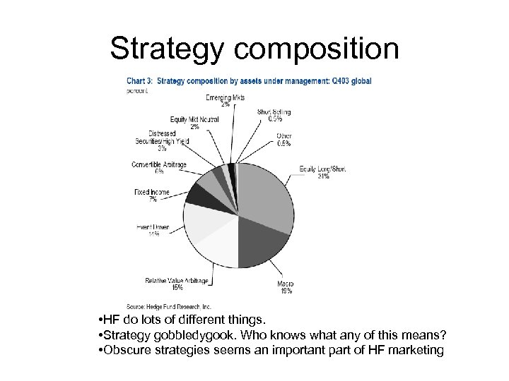 Strategy composition • HF do lots of different things. • Strategy gobbledygook. Who knows