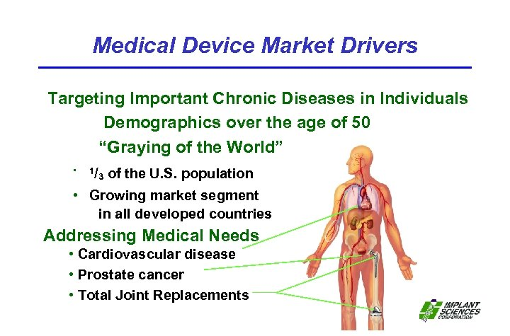 Medical Device Market Drivers Targeting Important Chronic Diseases in Individuals Demographics over the age