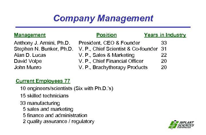 Company Management Anthony J. Armini, Ph. D. Stephen N. Bunker, Ph. D. Alan D.