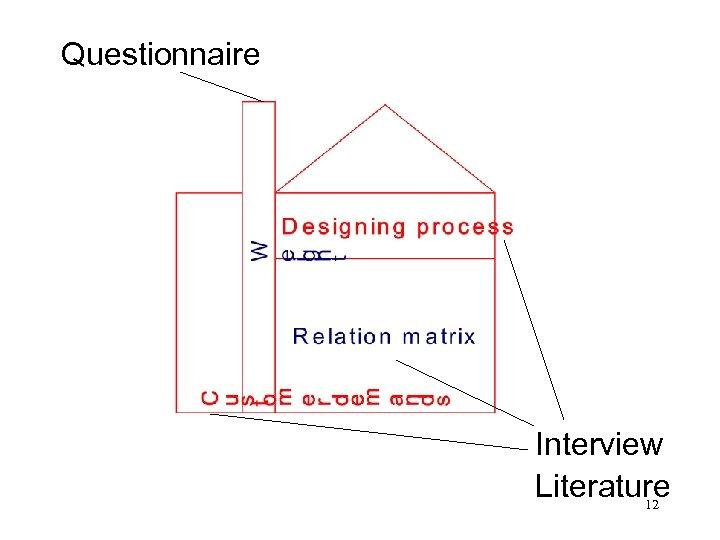 Questionnaire Interview Literature 12