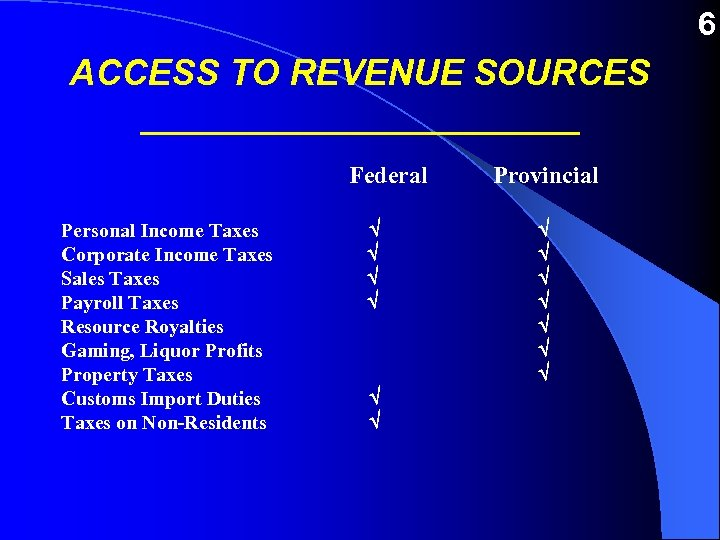6 ACCESS TO REVENUE SOURCES ___________ Federal Personal Income Taxes Corporate Income Taxes Sales