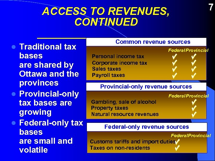 ACCESS TO REVENUES, CONTINUED ____________ Traditional tax bases are shared by Ottawa and the