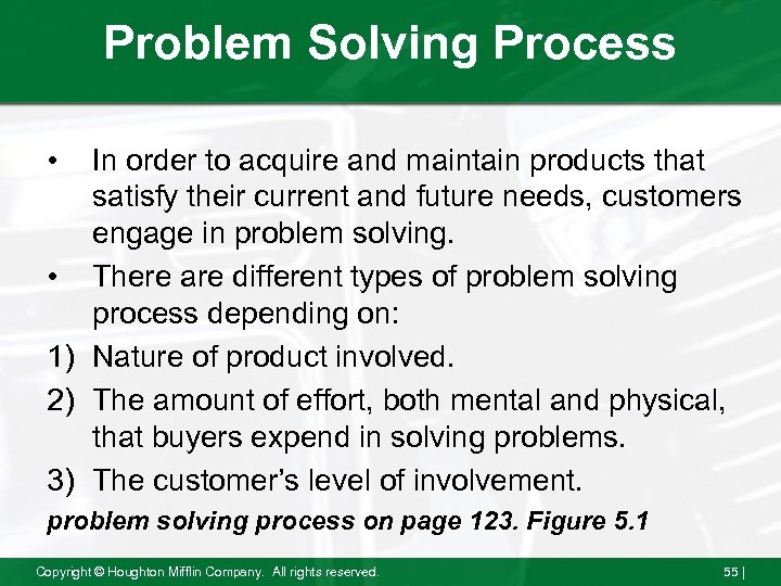 Problem Solving Process • In order to acquire and maintain products that satisfy their