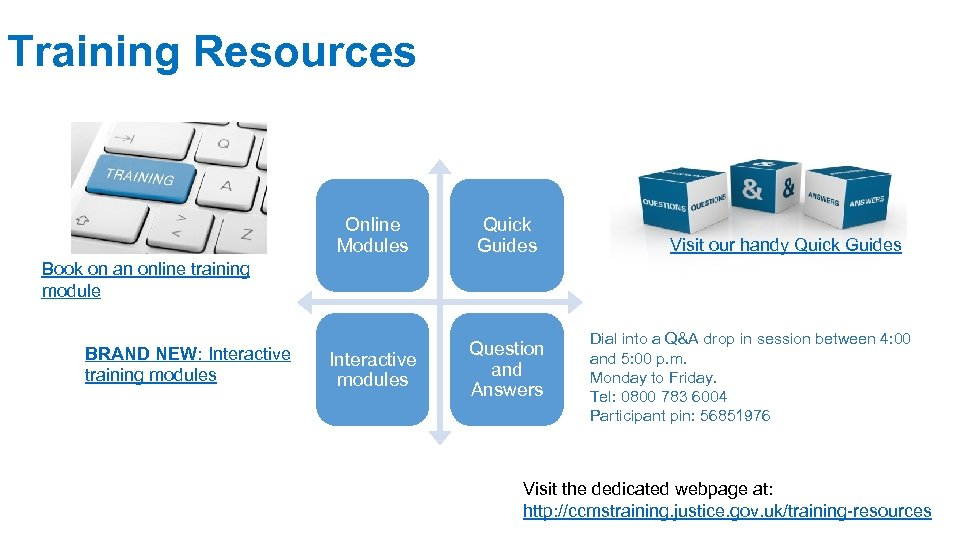 Training Resources Online Modules Quick Guides Interactive modules Question and Answers Visit our handy