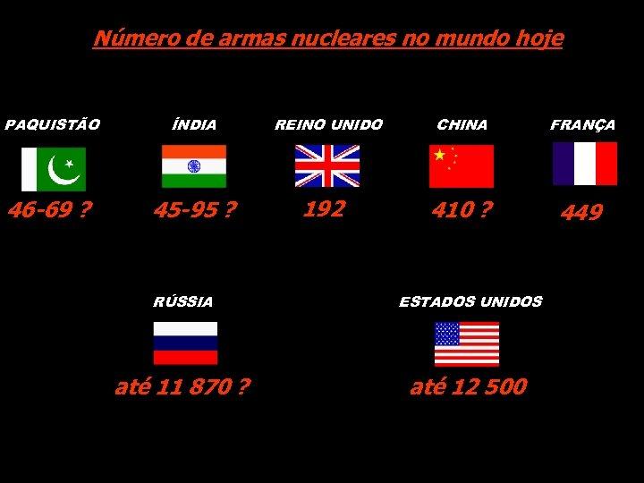 Número de armas nucleares no mundo hoje PAQUISTÃO ÍNDIA 46 -69 ? 45 -95