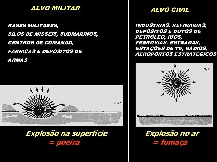 ALVO MILITAR BASES MILITARES, SILOS DE MISSEIS, SUBMARINOS, CENTROS DE COMANDO, FÁBRICAS E DEPÓSITOS