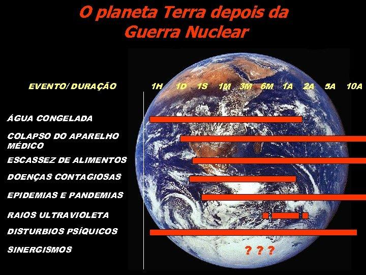 O planeta Terra depois da Guerra Nuclear EVENTO/ DURAÇÃO 1 H 1 D 1