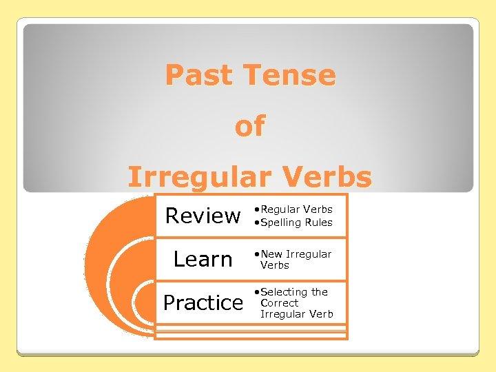 Past Tense of Irregular Verbs Review • Regular Verbs • Spelling Rules Learn •