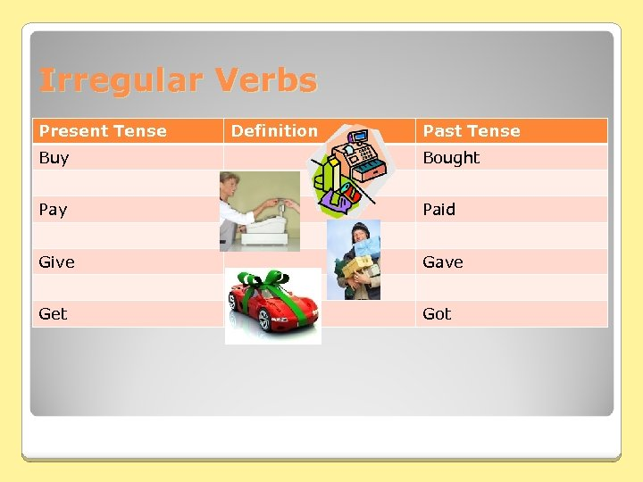 Irregular Verbs Present Tense Definition Past Tense Buy Bought Pay Paid Give Gave Get