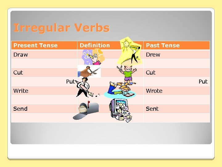 Irregular Verbs Present Tense Definition Past Tense Draw Drew Cut Put Write Wrote Send