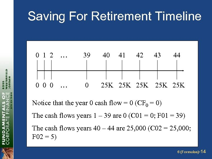 Saving For Retirement Timeline 0 1 2 … 39 40 41 42 43 44