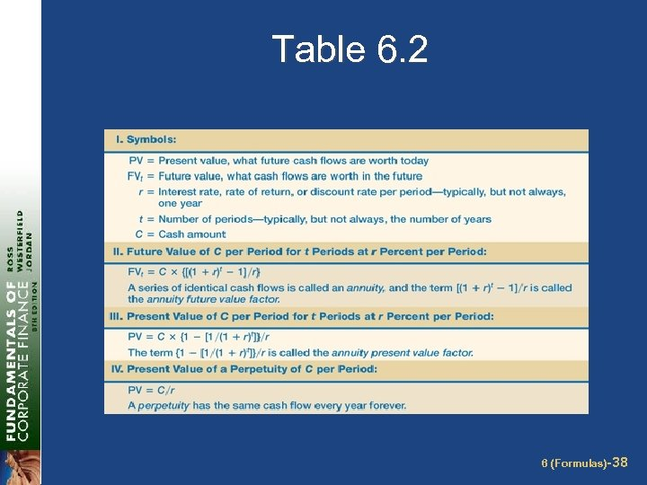 Table 6. 2 6 (Formulas)-38