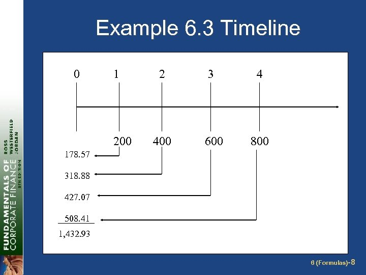 Example 6. 3 Timeline 0 1 200 2 3 4 400 600 800 178.
