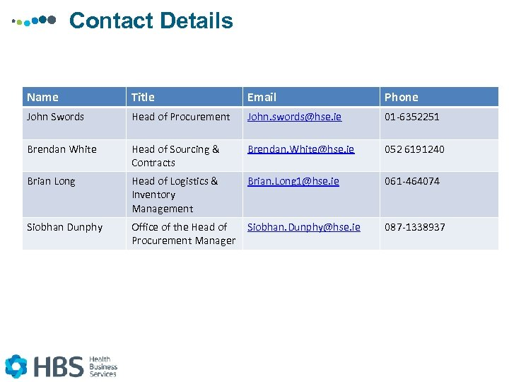 Contact Details Name Title Email Phone John Swords Head of Procurement John. swords@hse. ie