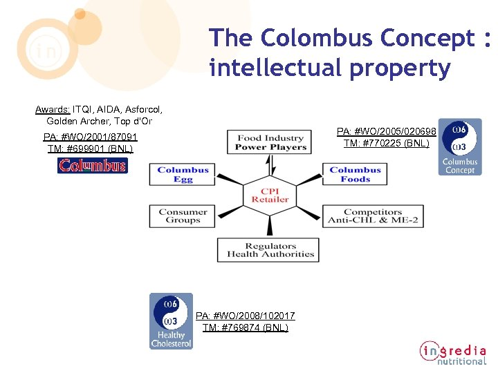 The Colombus Concept : intellectual property Awards: ITQI, AIDA, Asforcol, Golden Archer, Top d'Or