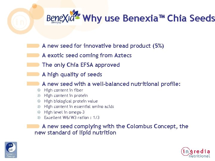 Why use Benexia™ Chia Seeds A new seed for innovative bread product (5%) A