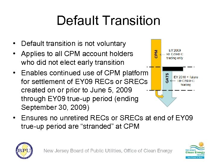 Default Transition • Default transition is not voluntary • Applies to all CPM account