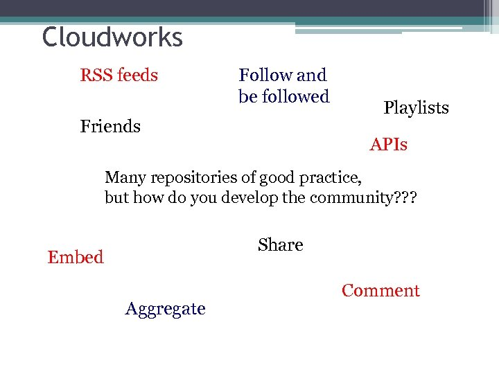 Cloudworks RSS feeds Follow and be followed Friends Playlists APIs Many repositories of good