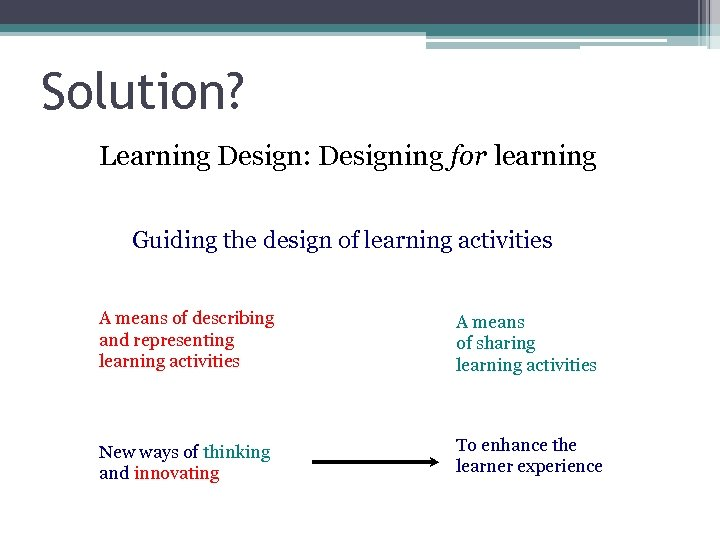Solution? Learning Design: Designing for learning Guiding the design of learning activities A means
