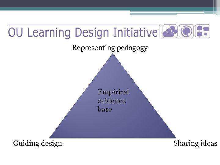 Representing pedagogy Empirical evidence base Guiding design Sharing ideas