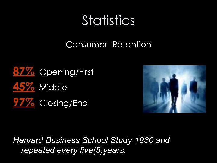 Statistics Consumer Retention 87% 45% 97% Opening/First Middle Closing/End Harvard Business School Study-1980 and