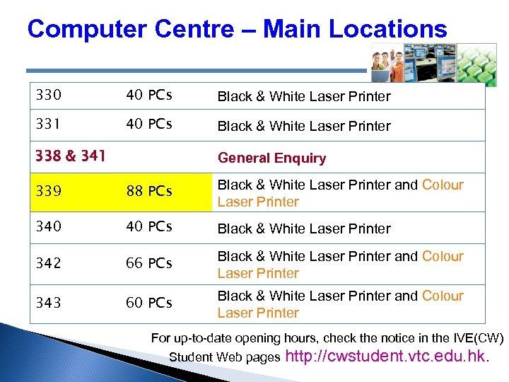Computer Centre – Main Locations 330 40 PCs Black & White Laser Printer 331