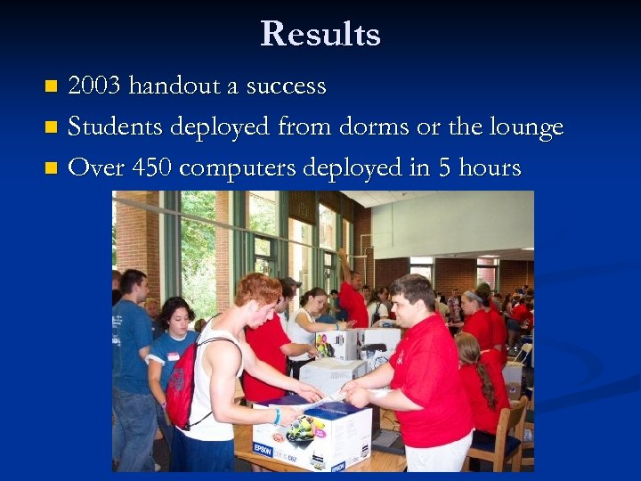 Results 2003 handout a success n Students deployed from dorms or the lounge n