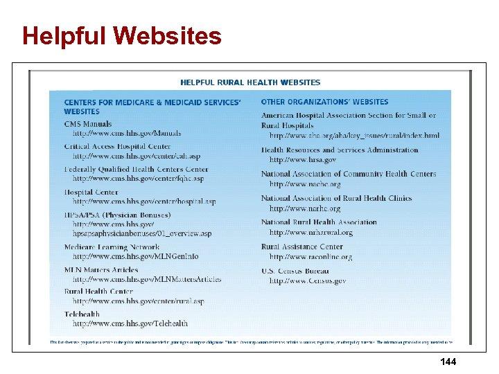 Helpful Websites 144